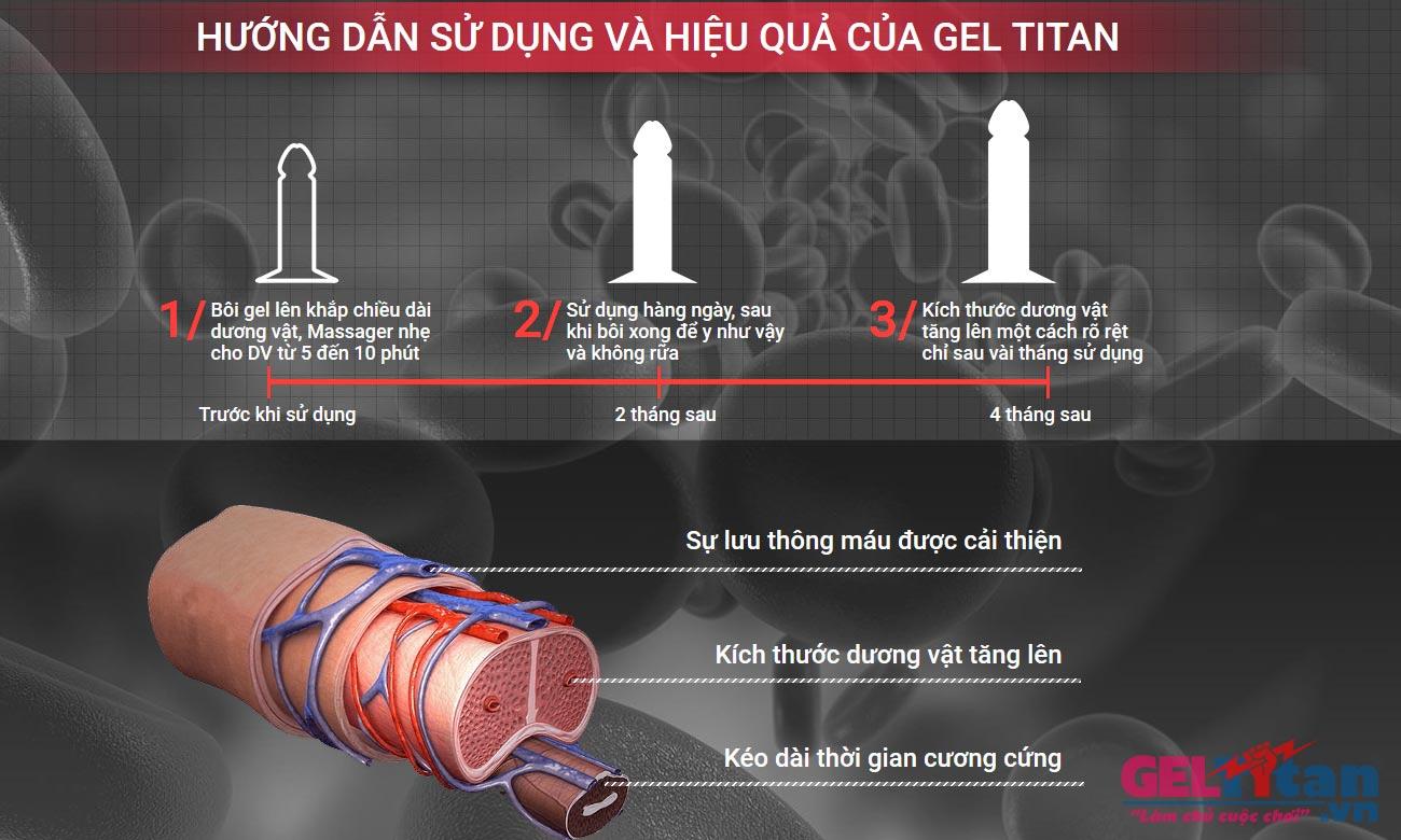 gel titan nga hỗ trợ tăng kích thước dương vật hiệu quả
