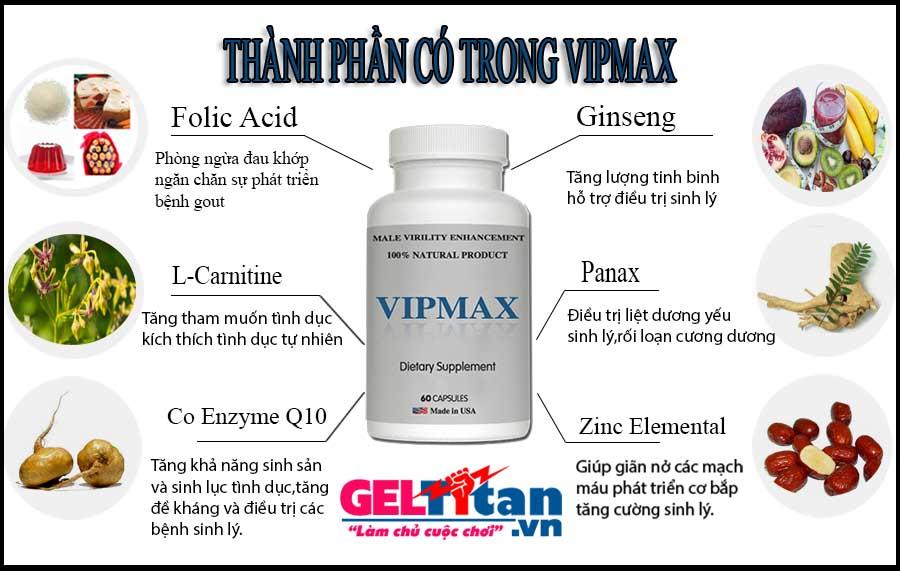 thành phần chính trong sản phẩm vipmax